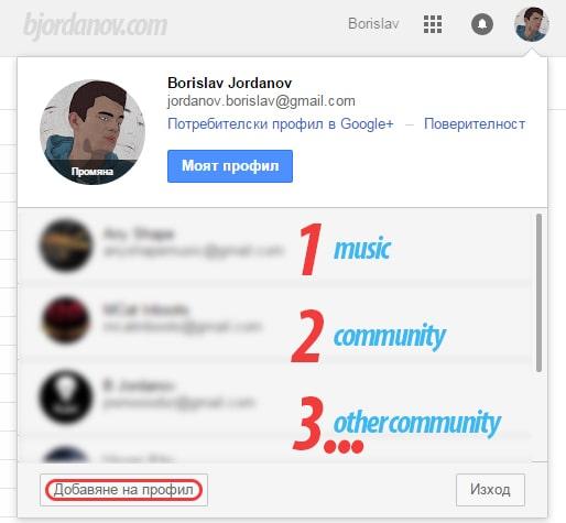 Google+ Profilеs