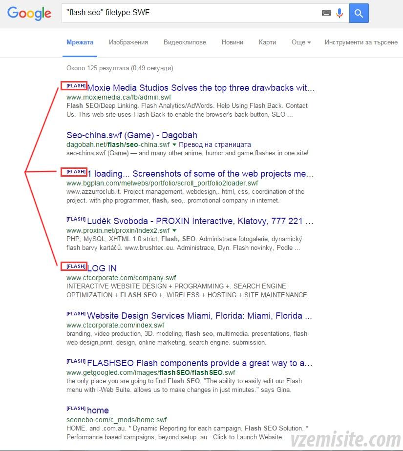 SEO оптимизация за Flash сайт - показвания в google